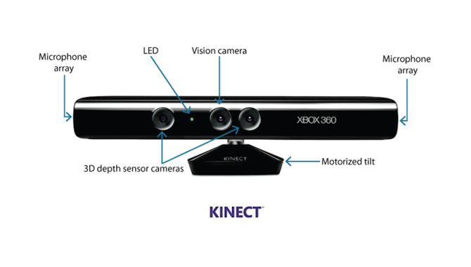 What is Microsoft Kinect?