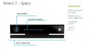 Kinect v2 for Windows