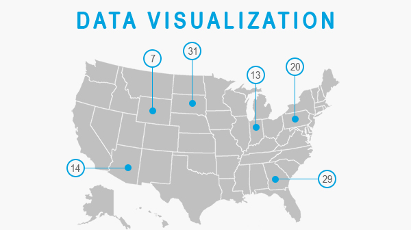 Data Visualization – An Introduction