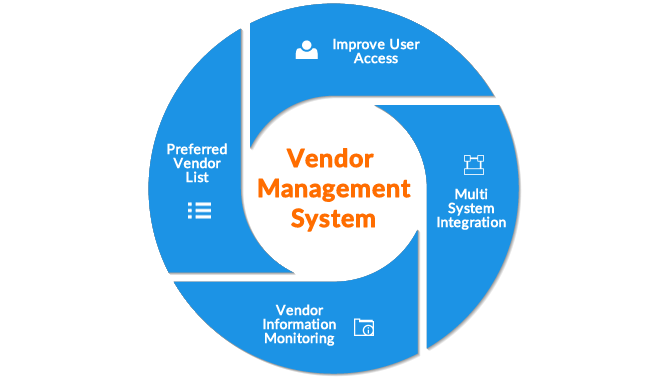 Customised Vendor Management System