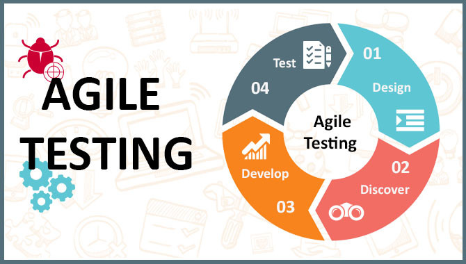 Basics of Agile Testing