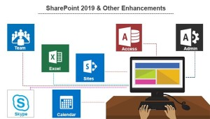Microsoft Unveils SharePoint 2019